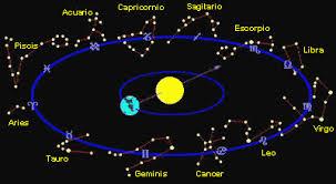 zodiaco_astronomia